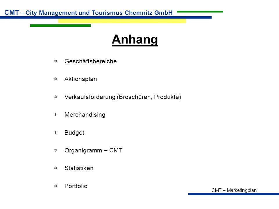 Anhang Geschäftsbereiche Aktionsplan
