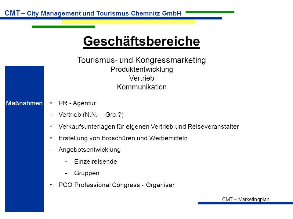 Geschäftsbereiche Tourismus- und Kongressmarketing Produktentwicklung Vertrieb Kommunikation.