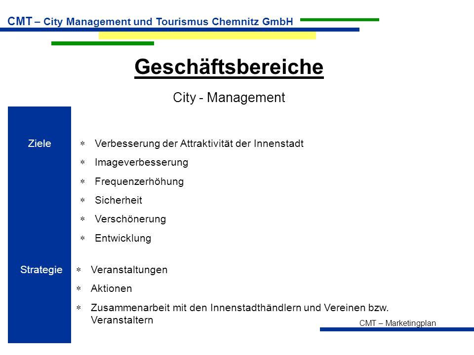 Geschäftsbereiche City - Management Ziele