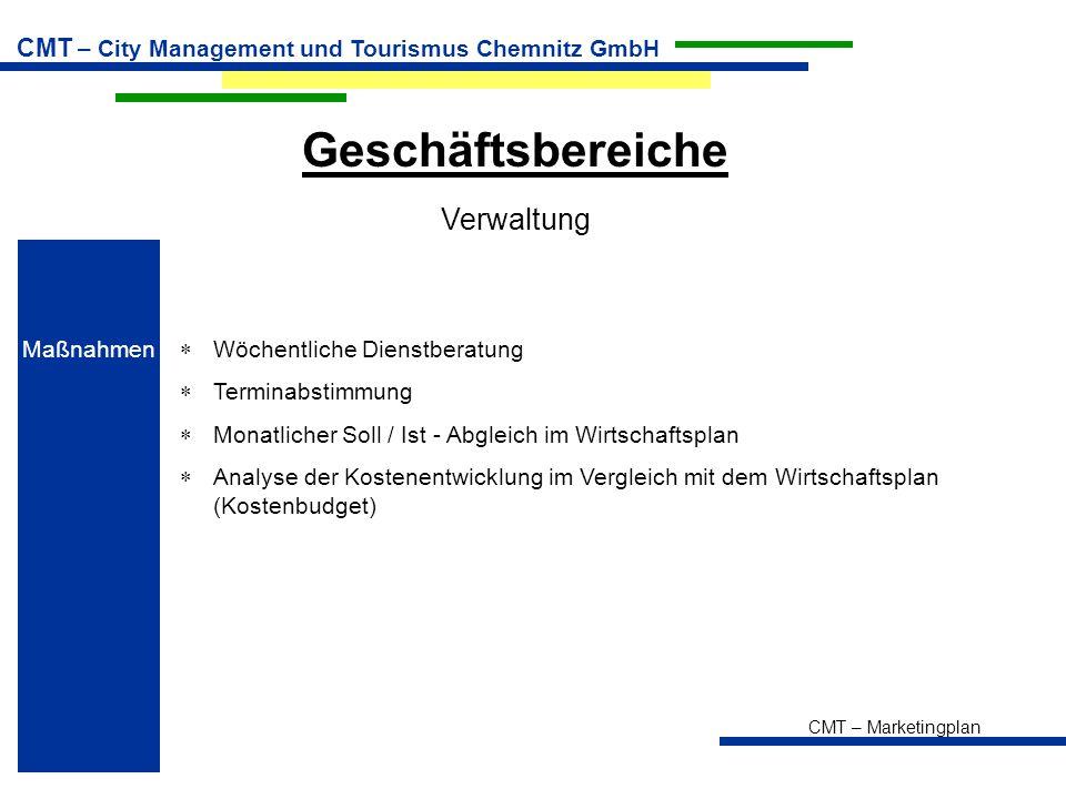 Geschäftsbereiche Verwaltung Maßnahmen Wöchentliche Dienstberatung