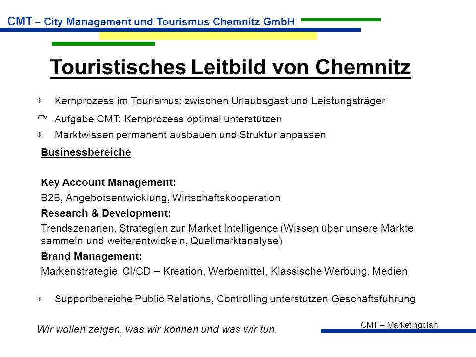 Touristisches Leitbild von Chemnitz