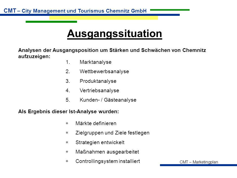 Ausgangssituation Analysen der Ausgangsposition um Stärken und Schwächen von Chemnitz aufzuzeigen: Marktanalyse.
