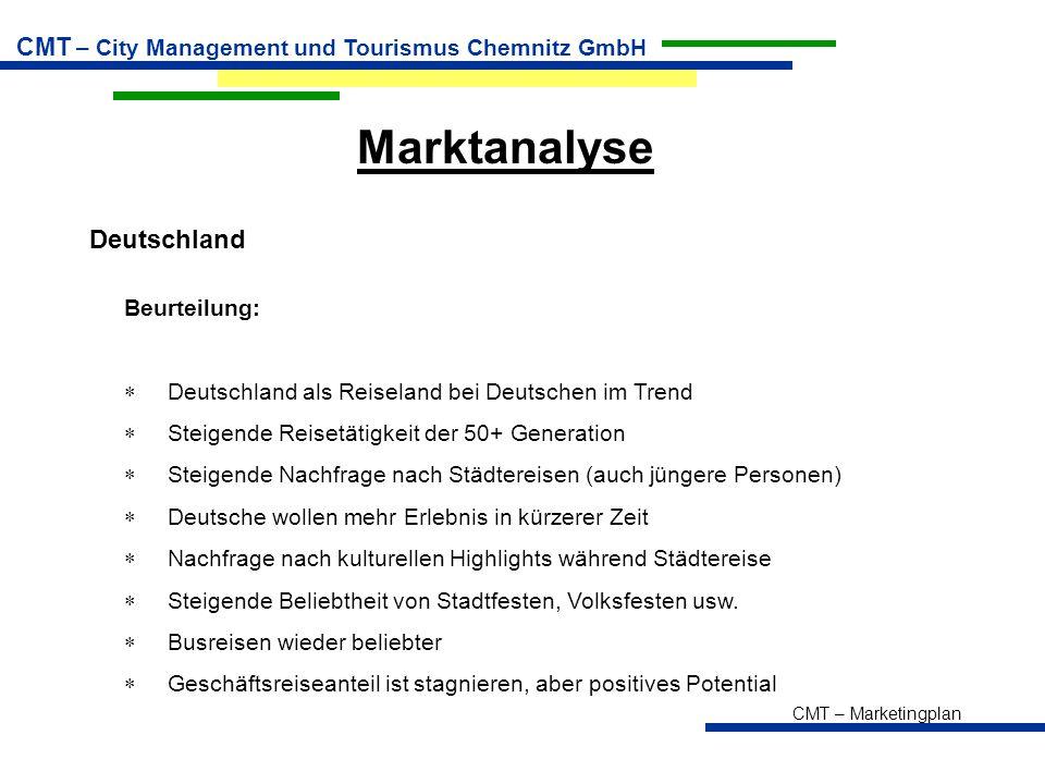 Marktanalyse Deutschland Beurteilung:
