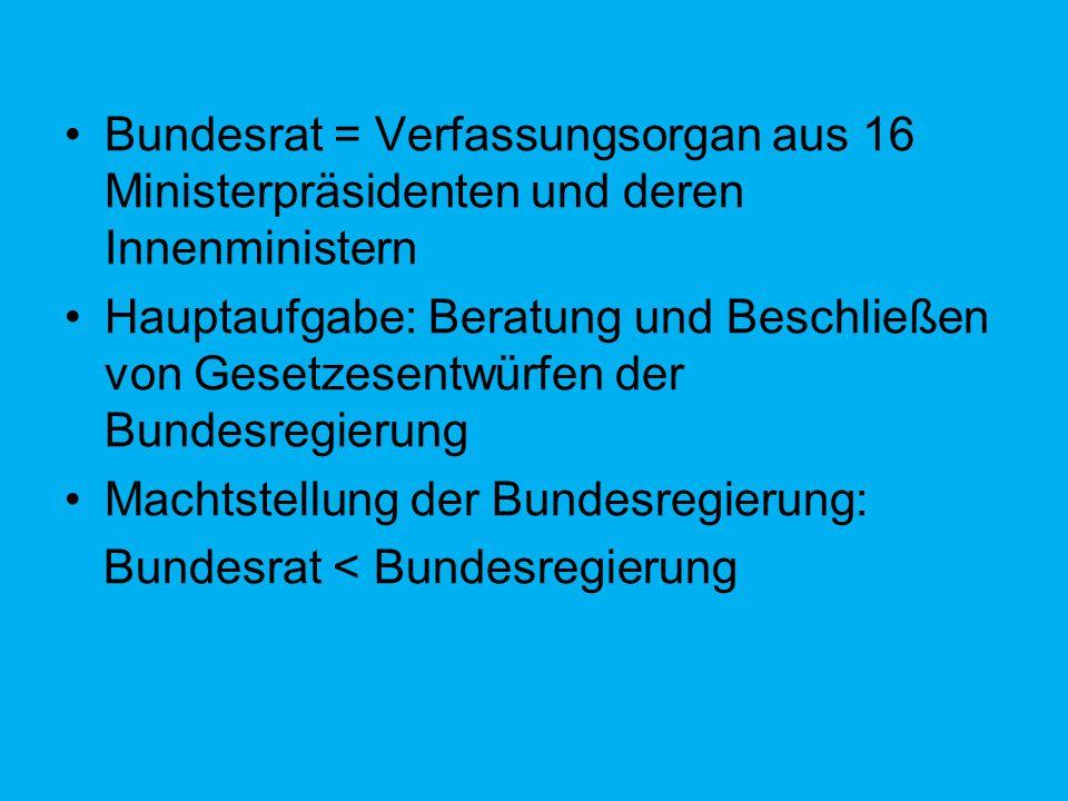 Bundesrat = Verfassungsorgan aus 16 Ministerpräsidenten und deren Innenministern
