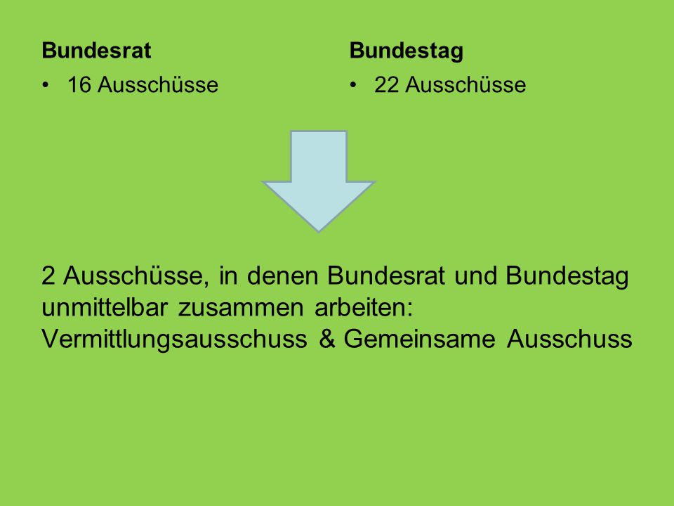 Bundesrat Bundestag. 16 Ausschüsse. 22 Ausschüsse.