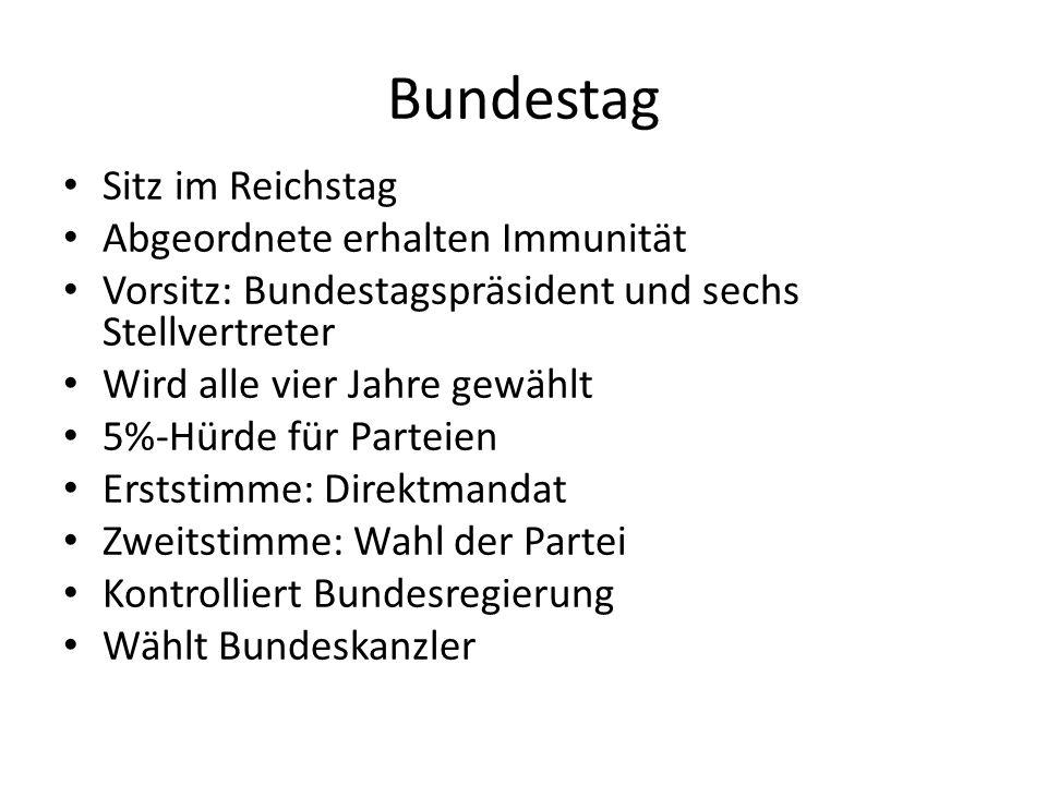 Bundestag Sitz im Reichstag Abgeordnete erhalten Immunität