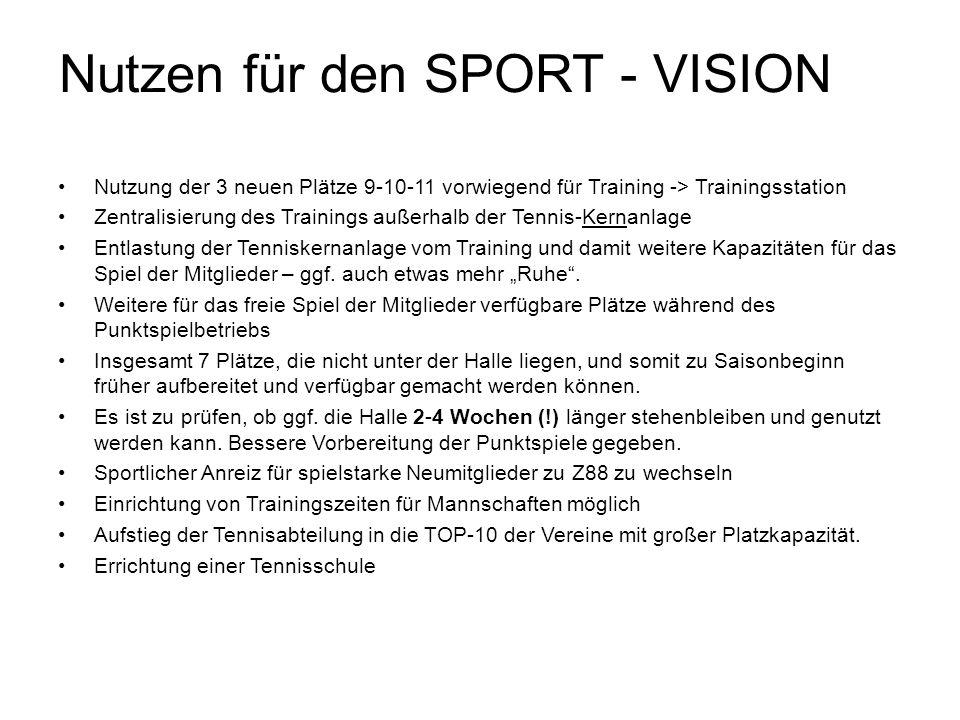 Nutzen für den SPORT - VISION