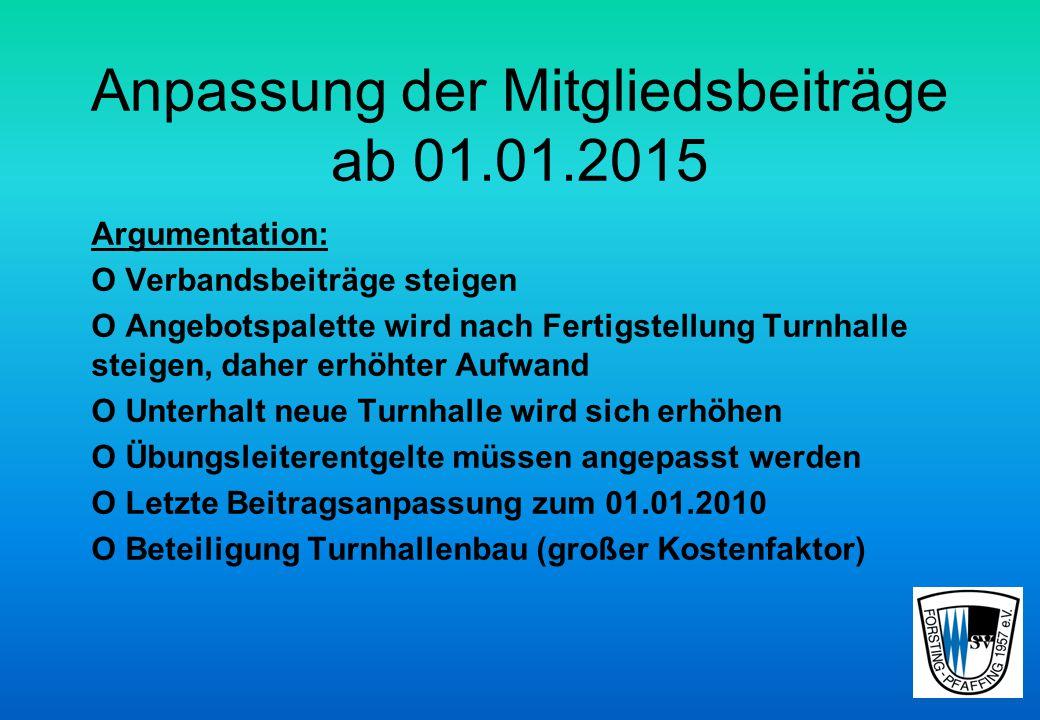 Anpassung der Mitgliedsbeiträge ab 01.01.2015