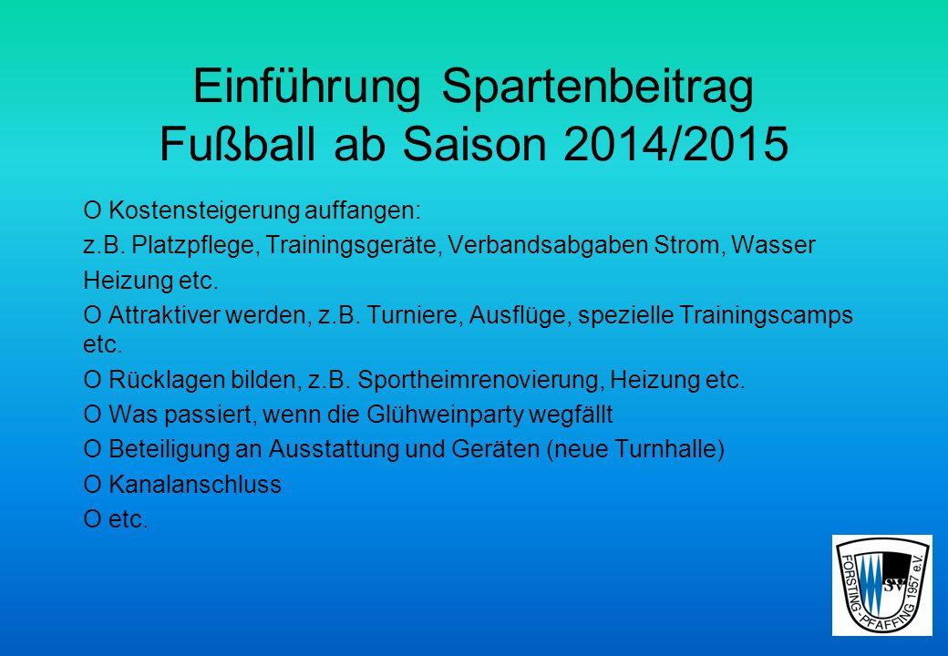 Einführung Spartenbeitrag Fußball ab Saison 2014/2015