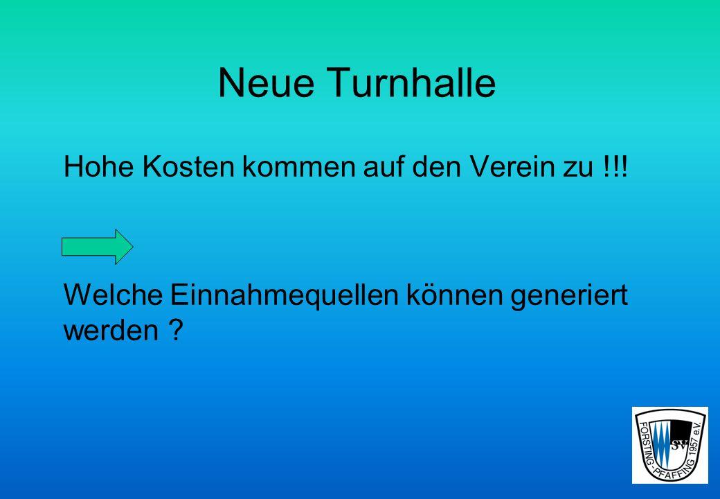 Neue Turnhalle Hohe Kosten kommen auf den Verein zu !!!