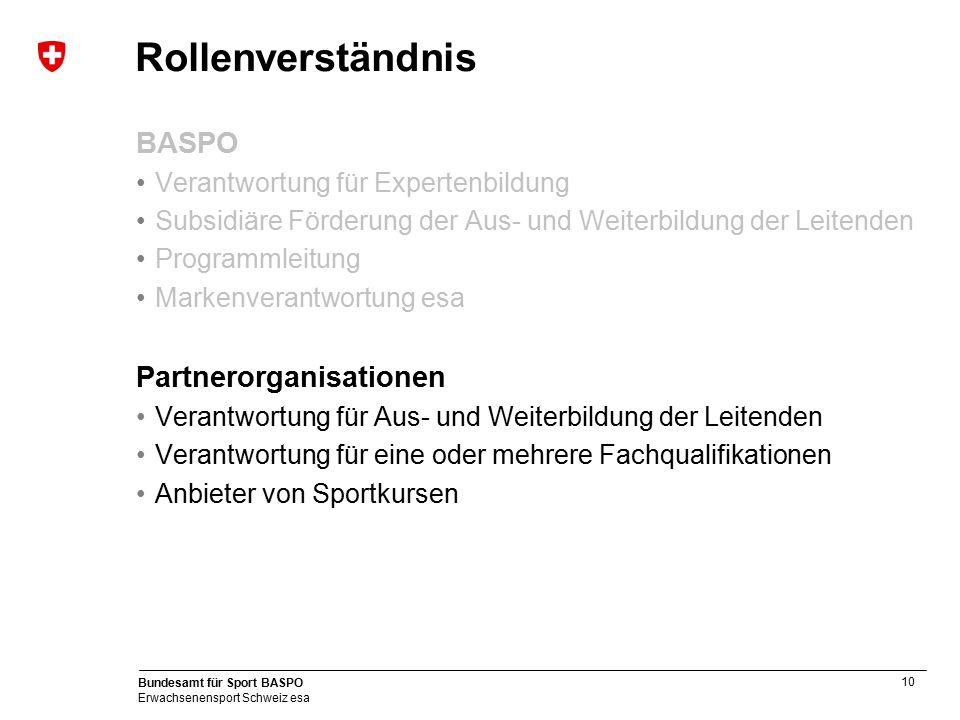 Rollenverständnis BASPO Partnerorganisationen