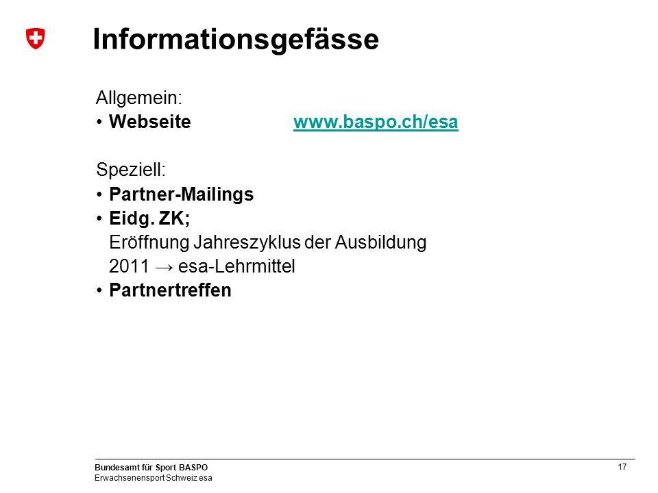 Informationsgefässe Allgemein: Webseite www.baspo.ch/esa Speziell: