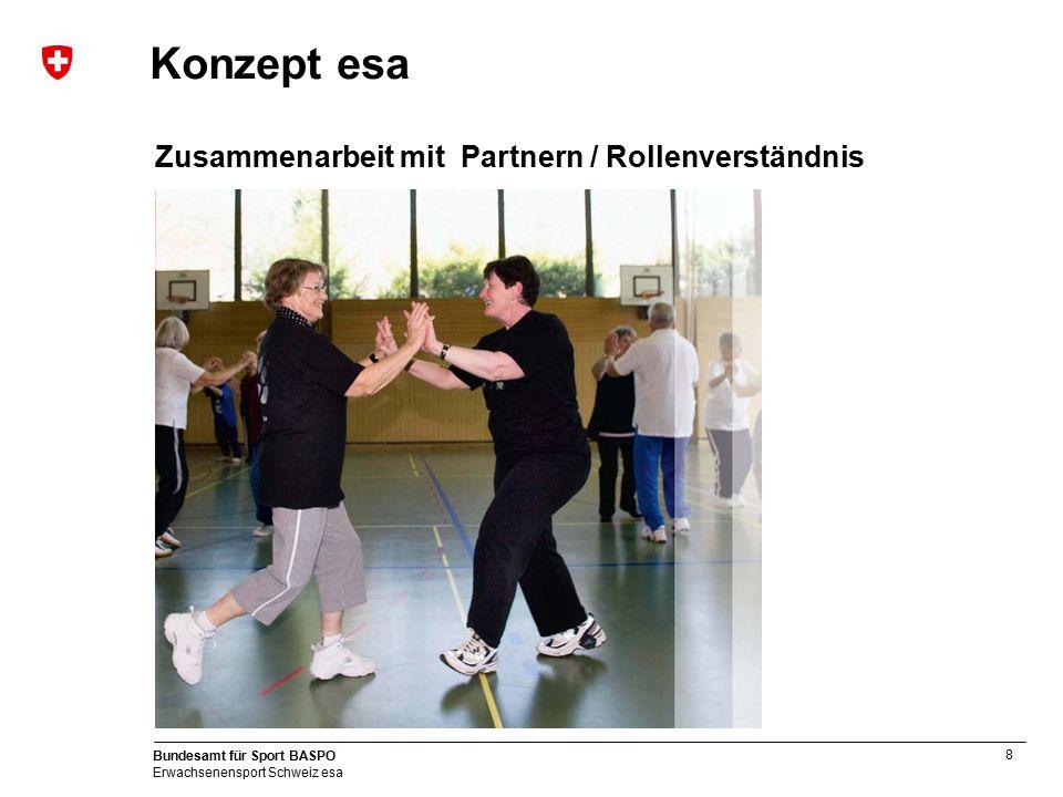 Konzept esa Zusammenarbeit mit Partnern / Rollenverständnis