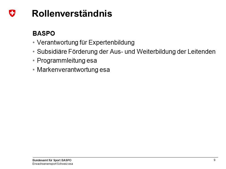 Rollenverständnis BASPO Verantwortung für Expertenbildung