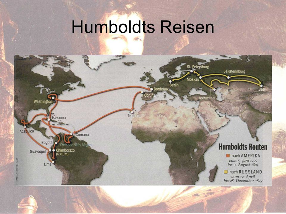 Humboldts Reisen