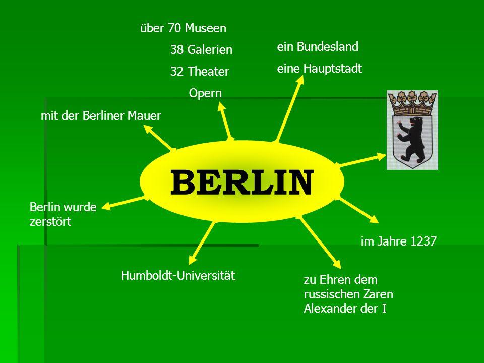 BERLIN über 70 Museen 38 Galerien 32 Theater ein Bundesland