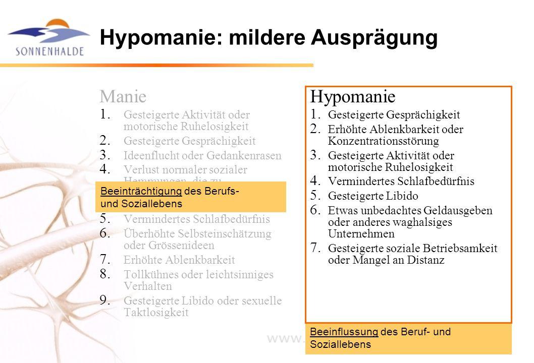 Hypomanie: mildere Ausprägung