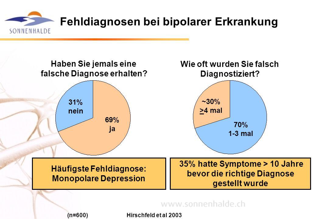 Fehldiagnosen bei bipolarer Erkrankung