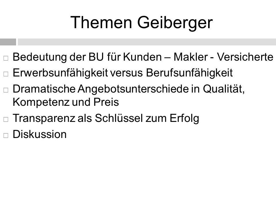 Themen Geiberger Bedeutung der BU für Kunden – Makler - Versicherte