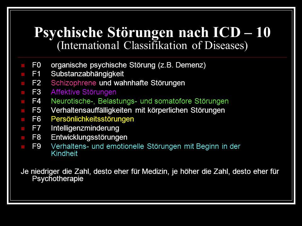 Psychische Störungen nach ICD – 10 (International Classifikation of Diseases)