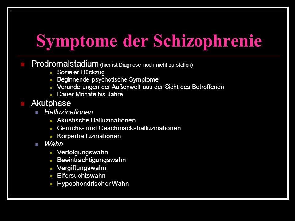 Symptome der Schizophrenie