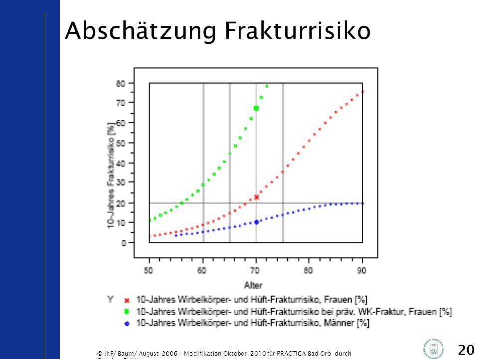 Abschätzung Frakturrisiko