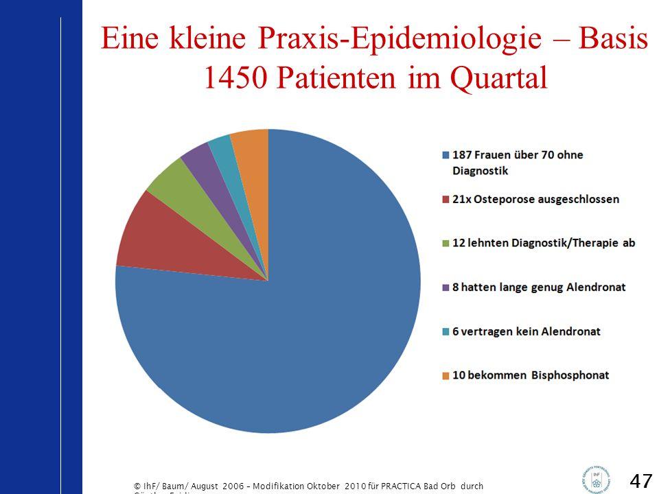 Eine kleine Praxis-Epidemiologie – Basis 1450 Patienten im Quartal