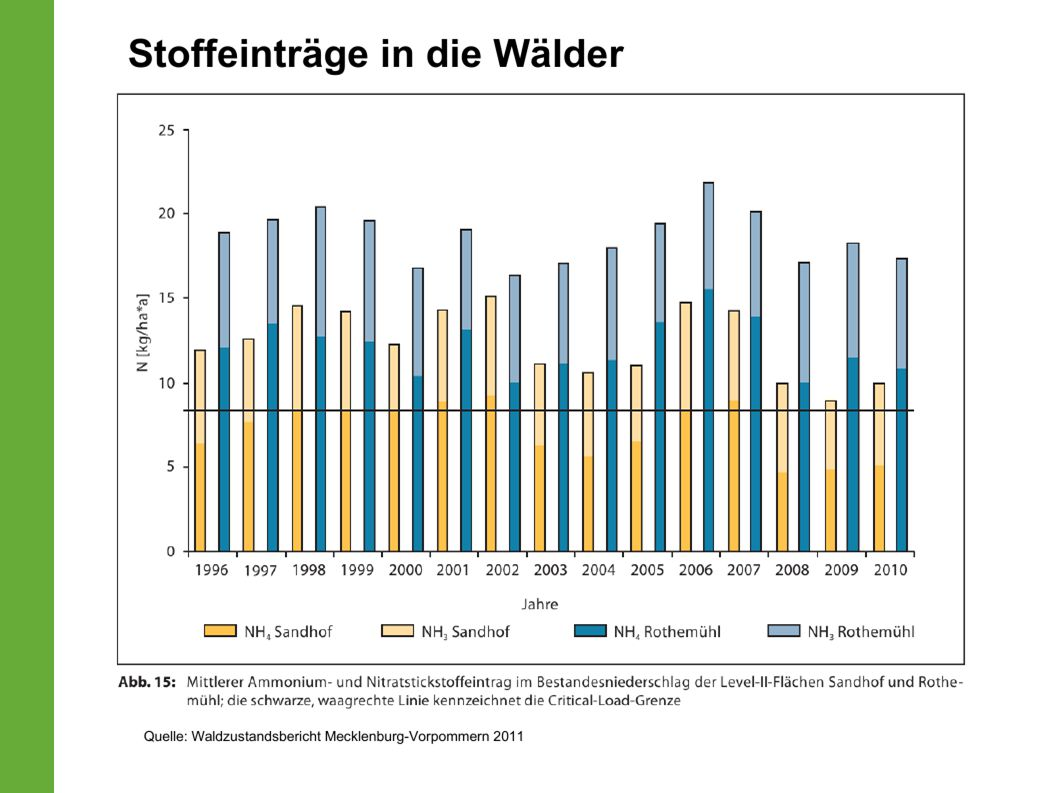 Jutta Gerkan, MdL M-V Bündnis 90/Die Grünen, Tierschutzpolitische Sprecherin