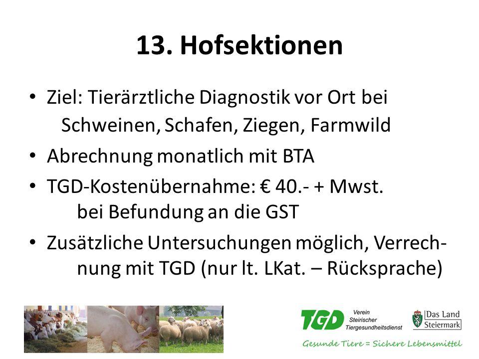 13. Hofsektionen Ziel: Tierärztliche Diagnostik vor Ort bei