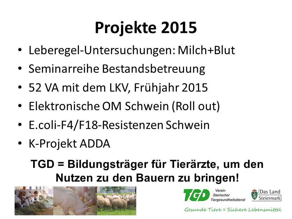 Projekte 2015 Leberegel-Untersuchungen: Milch+Blut