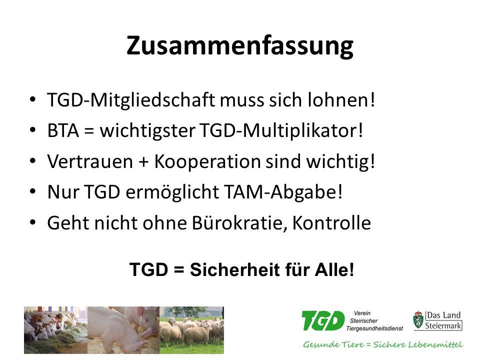 TGD = Sicherheit für Alle!