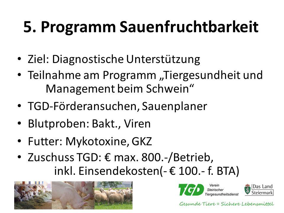 5. Programm Sauenfruchtbarkeit