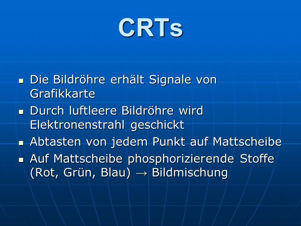CRTs Die Bildröhre erhält Signale von Grafikkarte