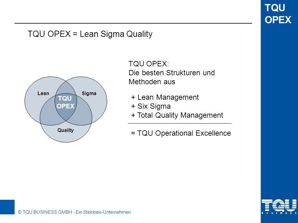 TQU OPEX = Lean Sigma Quality