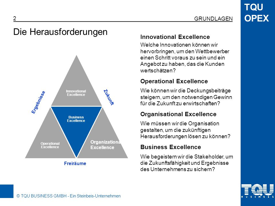 Innovational Excellence Operational Excellence