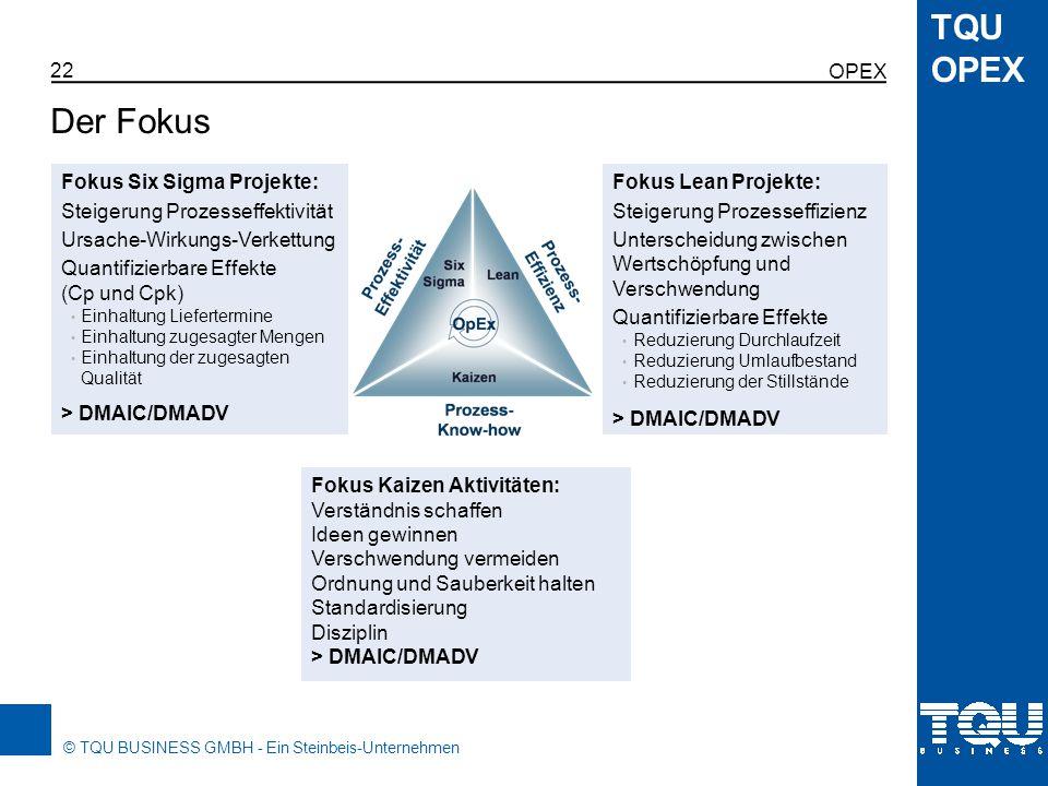Der Fokus 22 Opex Fokus Six Sigma Projekte: