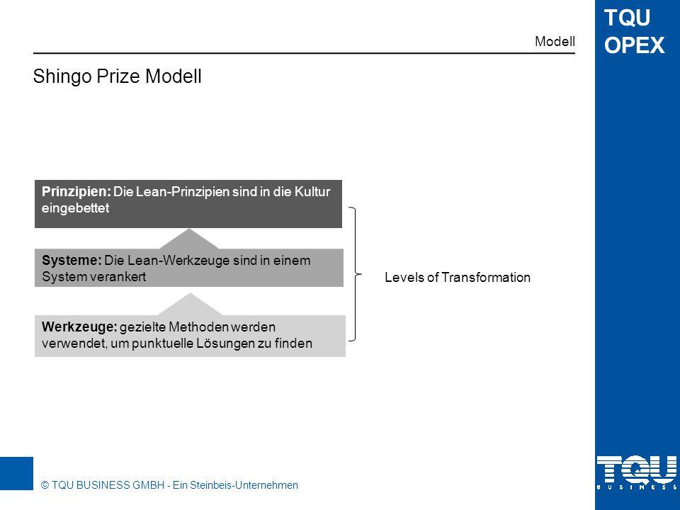 Shingo Prize Modell Modell