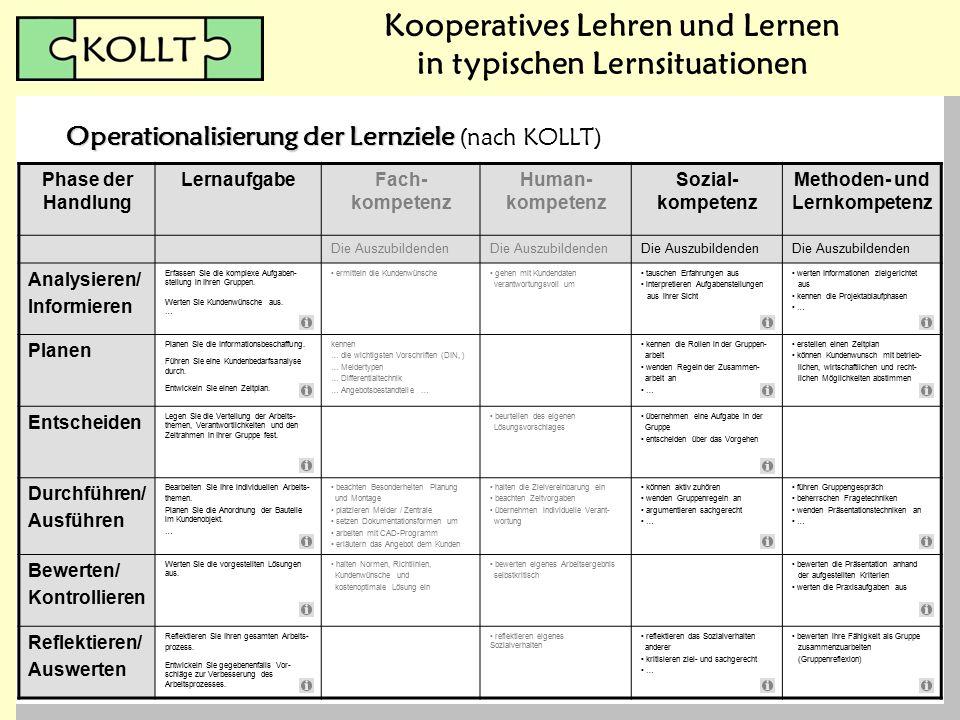 Operationalisierung der Lernziele (nach KOLLT)