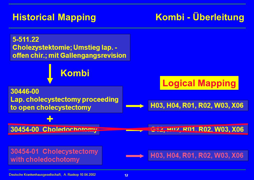 + Historical Mapping Kombi - Überleitung Kombi Logical Mapping