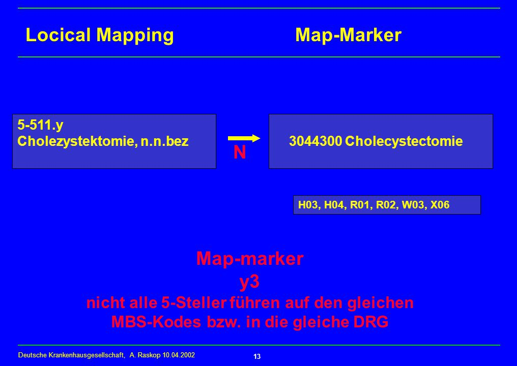 Locical Mapping Map-Marker