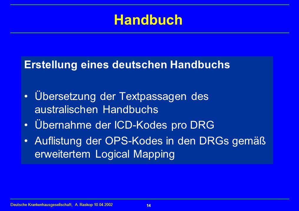 Handbuch Erstellung eines deutschen Handbuchs