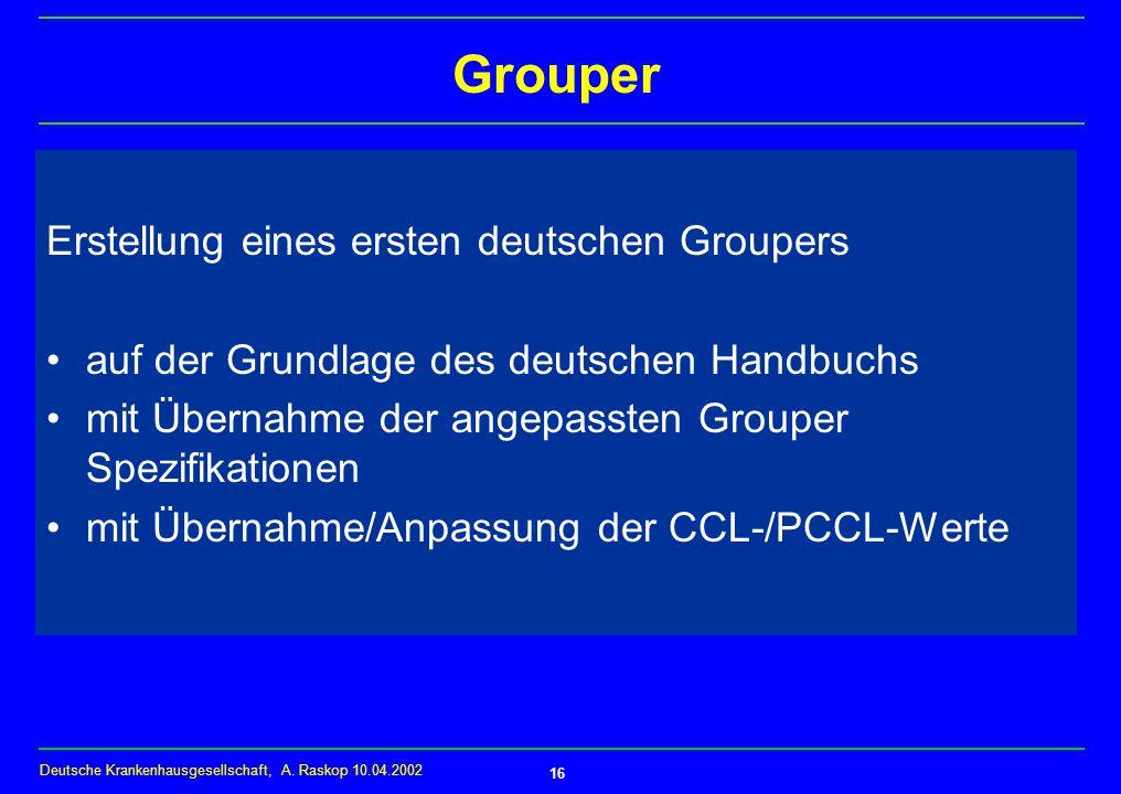 Grouper Erstellung eines ersten deutschen Groupers