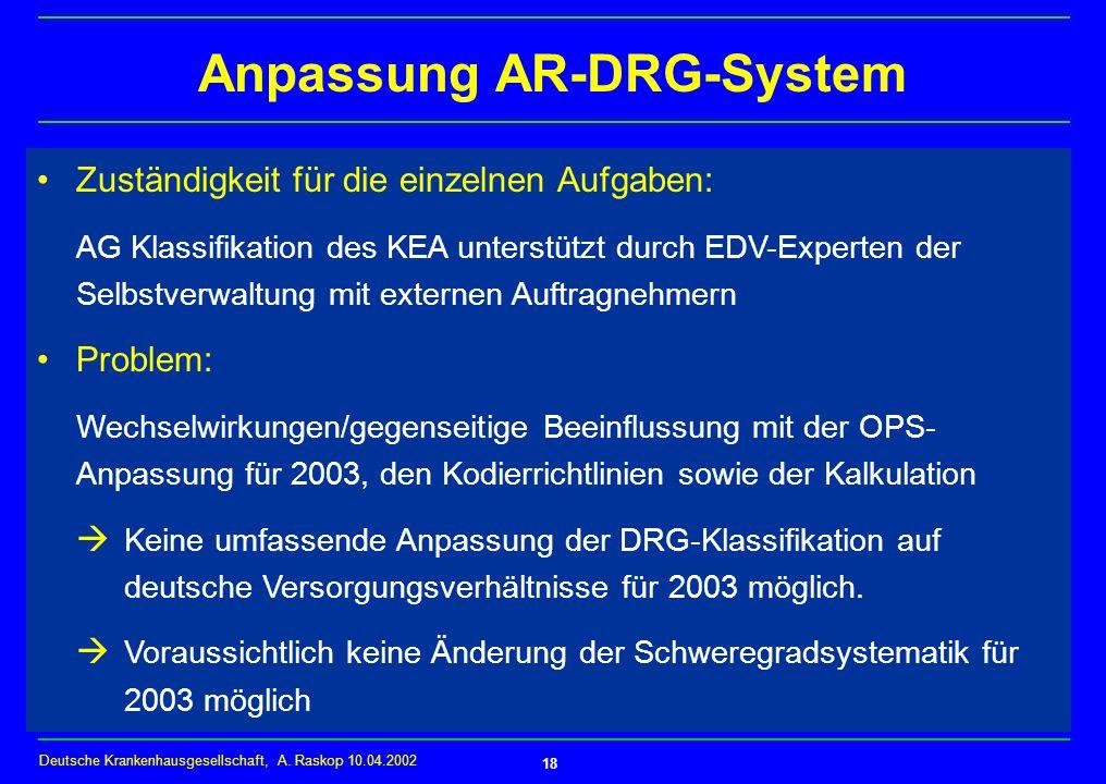 Anpassung AR-DRG-System