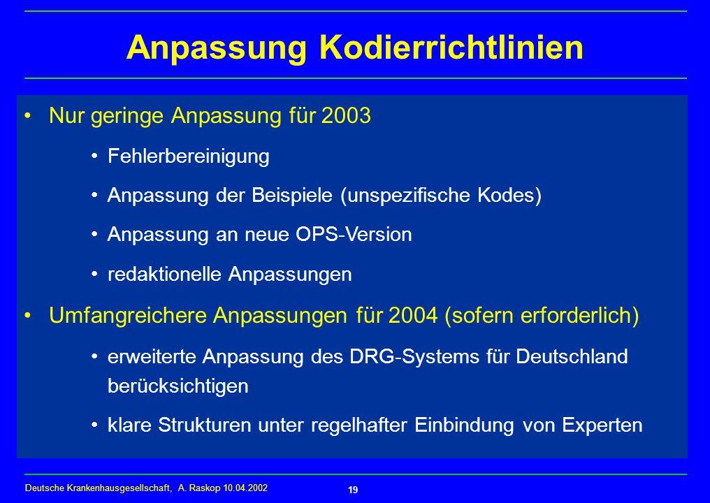 Anpassung Kodierrichtlinien
