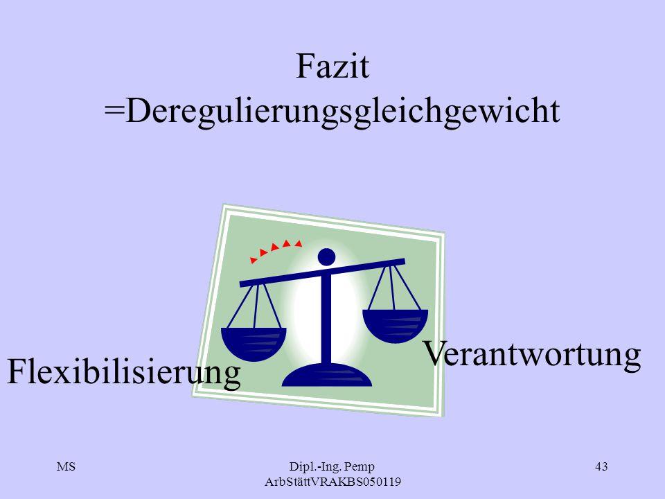 Fazit =Deregulierungsgleichgewicht