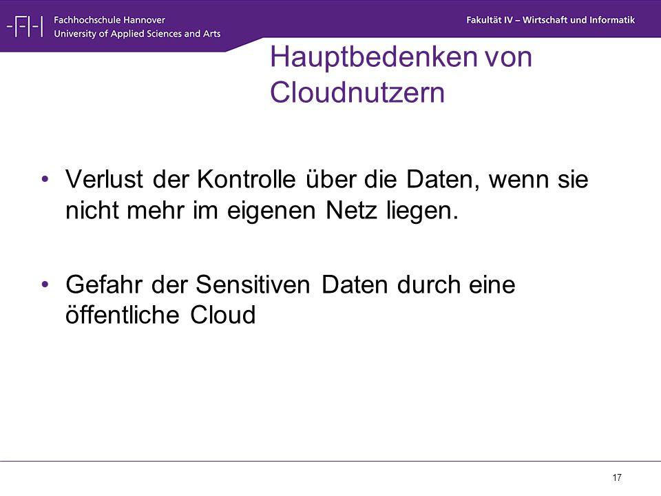 Hauptbedenken von Cloudnutzern
