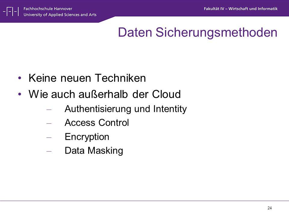 Daten Sicherungsmethoden