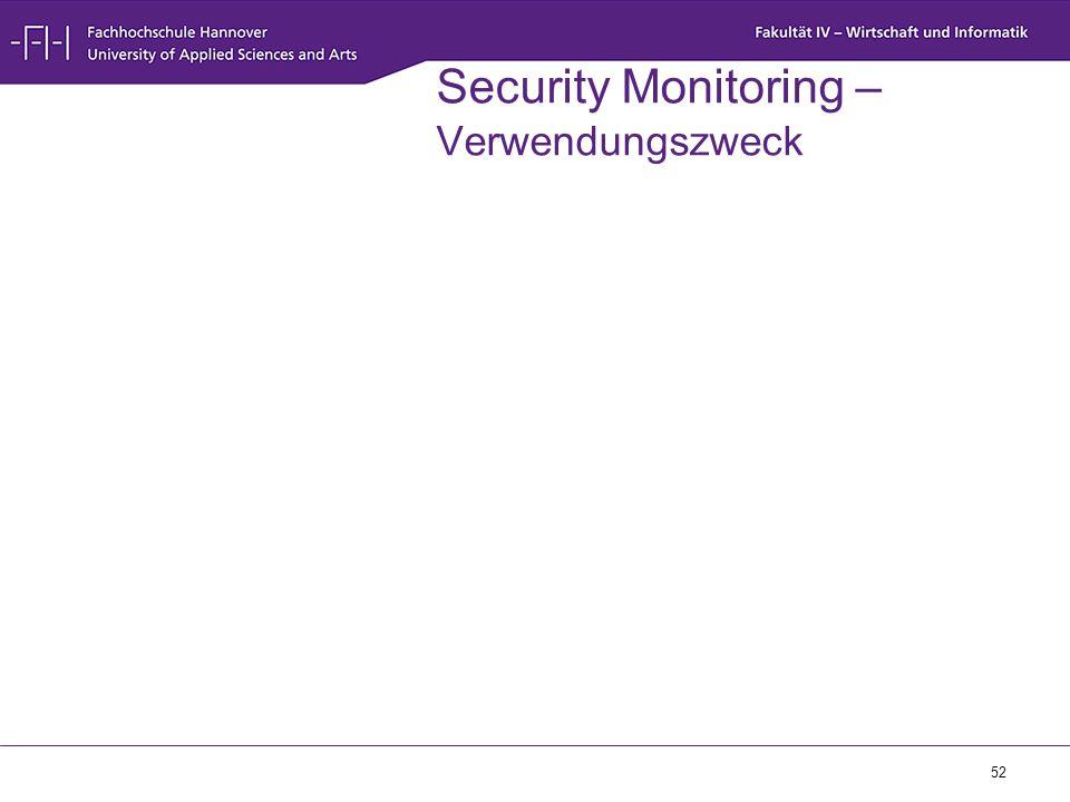 Security Monitoring – Verwendungszweck