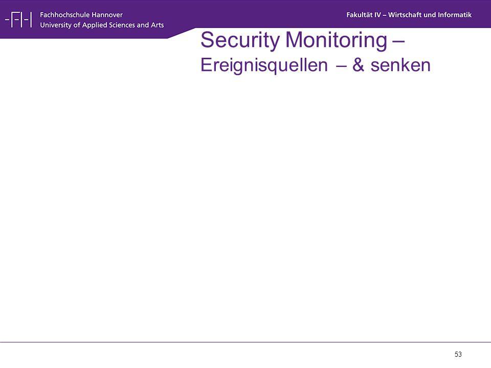 Security Monitoring – Ereignisquellen – & senken