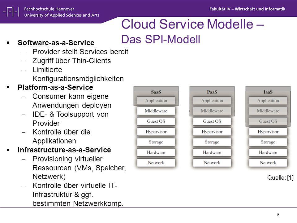 Cloud Service Modelle – Das SPI-Modell
